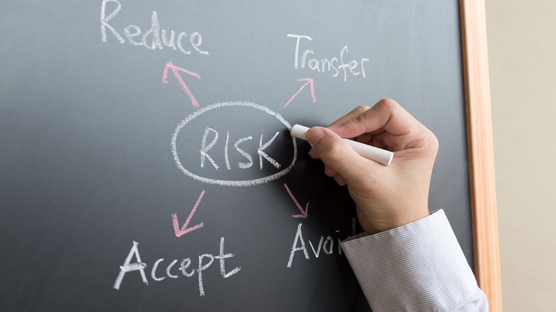 Manage Risks - Businesses Need To Research When Chartering Flights   Adagold Aviation   Aviation specialists   Australia air charter